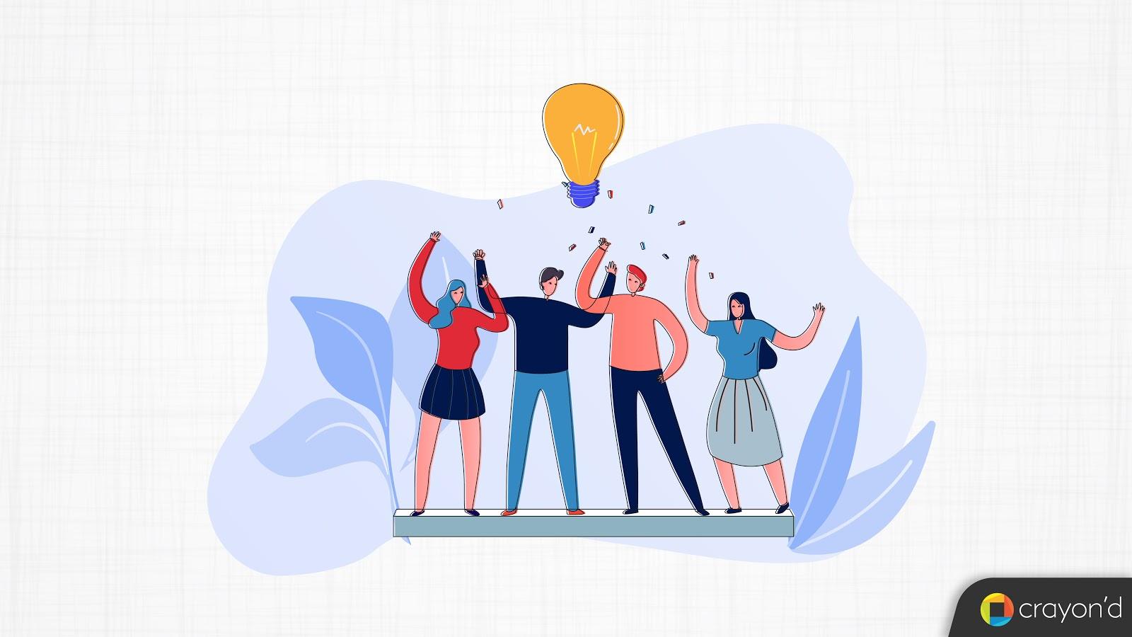 Product Team having common goals