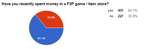 f2p.png