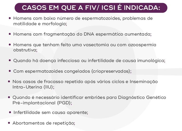 Casos em que a FIV/ICSI é indicada: Homens com baixo número de espermatozoides, problemas de motilidade e morfologia. Homens com fragmentação do DNA espermático aumentada. Homens que tenham feito uma vasectomia ou com azoospermia obstrutiva. Quando há doença infecciosa ou infertilidade de causa imunológica. Com espermatozoides congelados (criopreservados). Nos casos de fracasso repetido após vários ciclos e inseminação intra-uterina (IIU). Quando é necessário identificar embriões para Diagnóstico Genético Pré-Implantacional (PGD). Infertilidade sem causa aparente. Abortamentos de repetição.