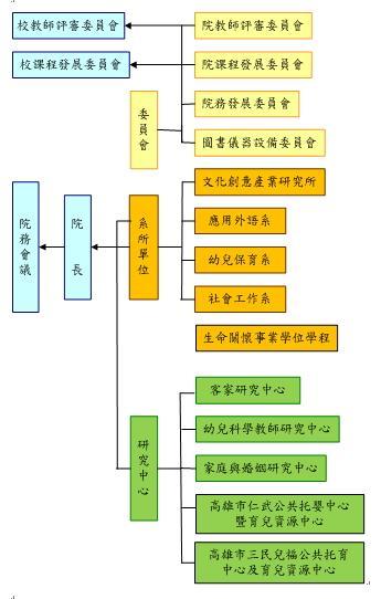 http://rcs.tajen.edu.tw/ezfiles/26/1026/img/918/1050524.jpg