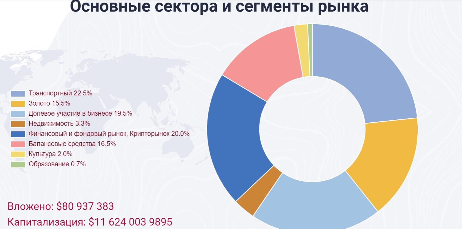 Обзор инвестиционного проекта CryptoUnit, отзывы пользователей