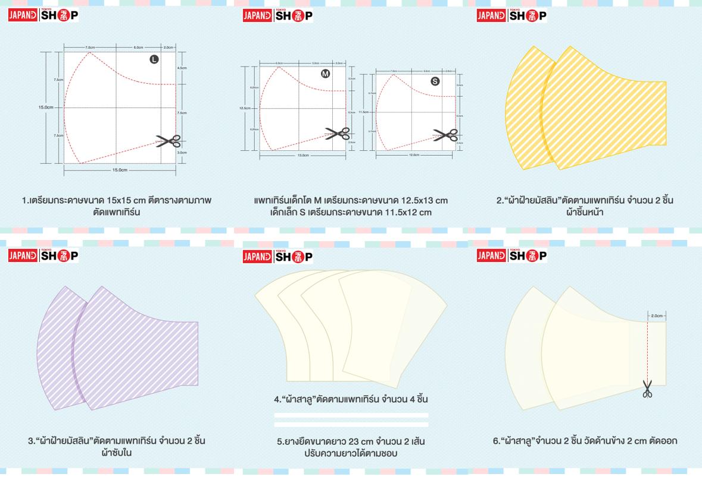 2. วิธีการทำหน้ากากผ้าทรง 3D (ทรงญี่ปุ่น) มีช่องสำหรับใส่ฟิวเตอร์หน้ากาก 02