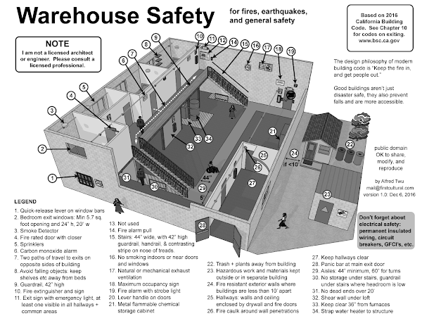 warehouse-safety-diagram-161206-BW.png
