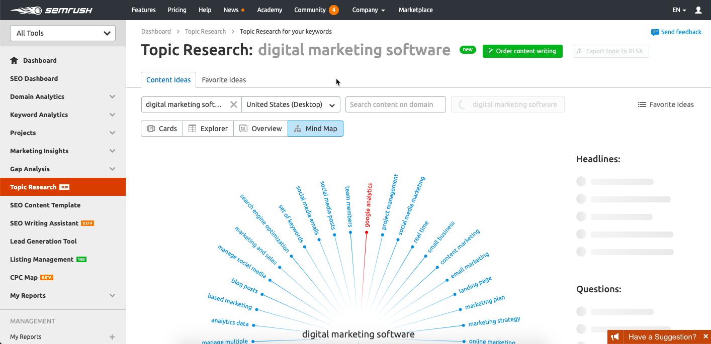 best digital marketing tool for content optimization
