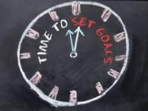 Image result for setting deadlines for goals