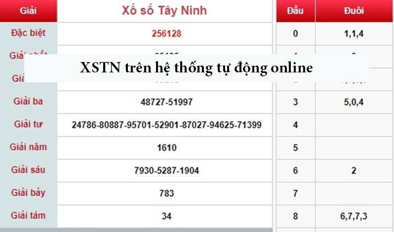 Kết quả xổ số Tây Ninh được update trên hệ thống online tự động