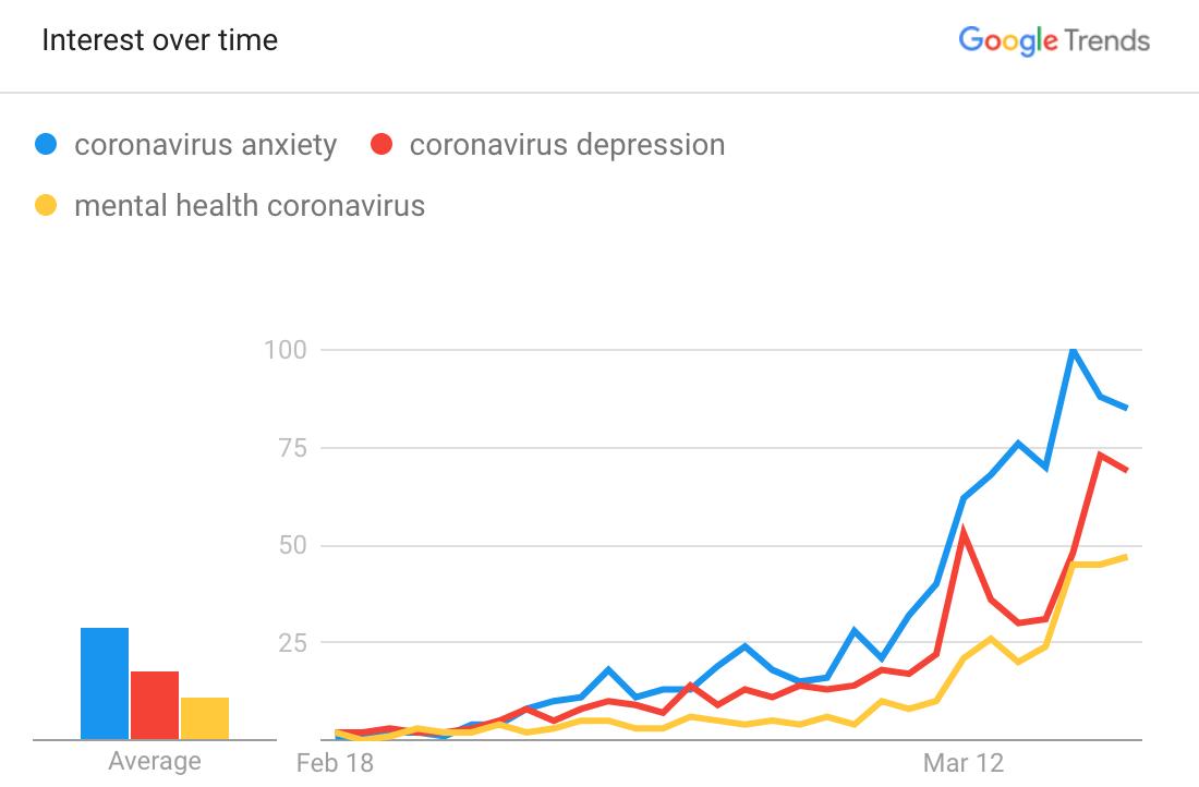 Cập nhật thuật toán tìm kiếm của Google: Xu hướng tìm kiếm Tháng 3 / Tháng 4 năm 2020 |  Bốn chấm
