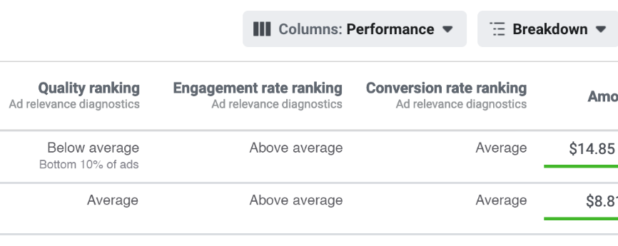 Facebook Ad relevance