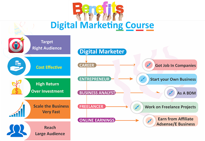 Find an Online High-Quality Digital Marketing Course in Lahore