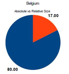 Small relative tourism size vs big absolute size of Belgium.jpg