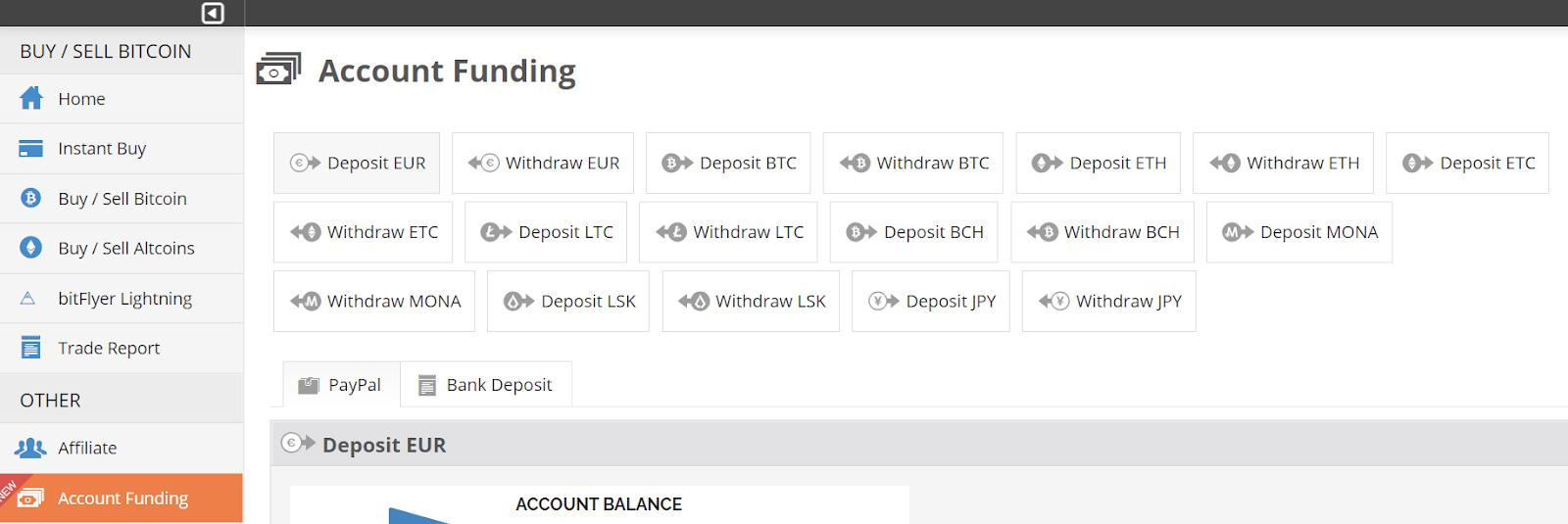 Le tableau de bord bitFlyer pour acheter du Bitcoin