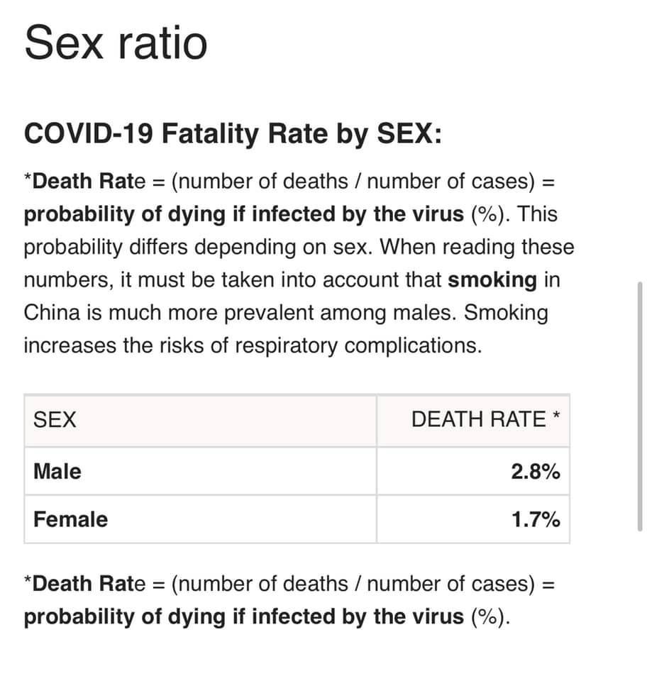 death rate of corona virus