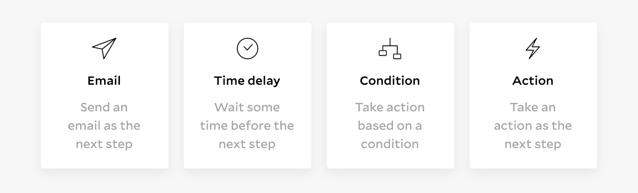 the 4 options for workflow settings in Flodesk