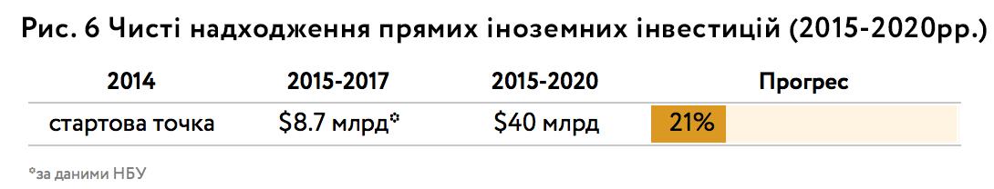 Кино и Армия. Ревизия четырехлетней работы Порошенко