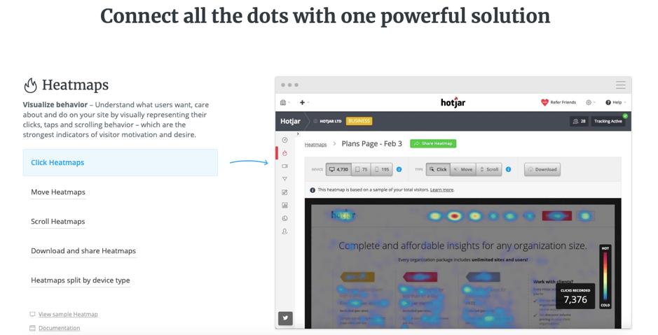 Digital marketing tools - Hotjar