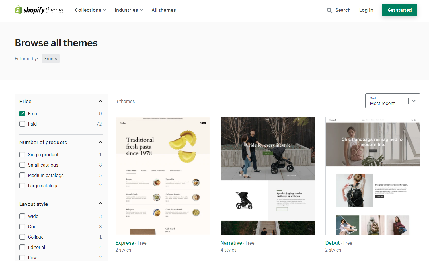 shopify stores dashboard