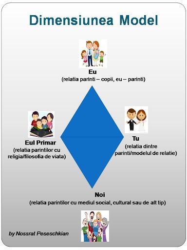 Psychological Cabinet Sasu Nicoleta