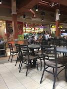 Business Reviews Aggregator: KFC
