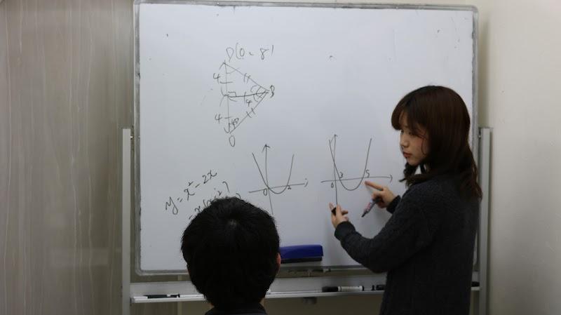 大学受験テラス 夙川校