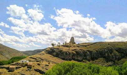 Castle of Cimballa
