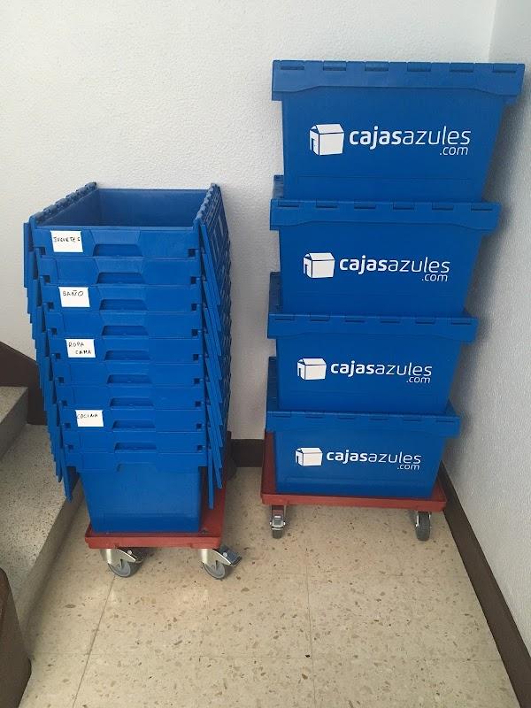 CajasAzules.com