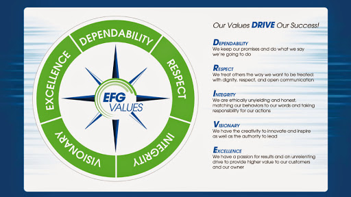 Financial Consultant «EFG Companies», reviews and photos