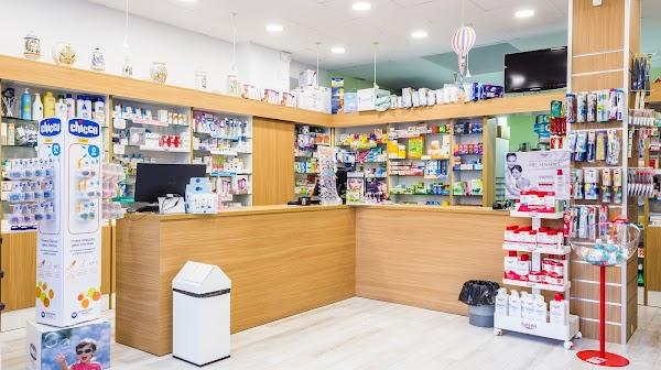 Farmacia Alemán