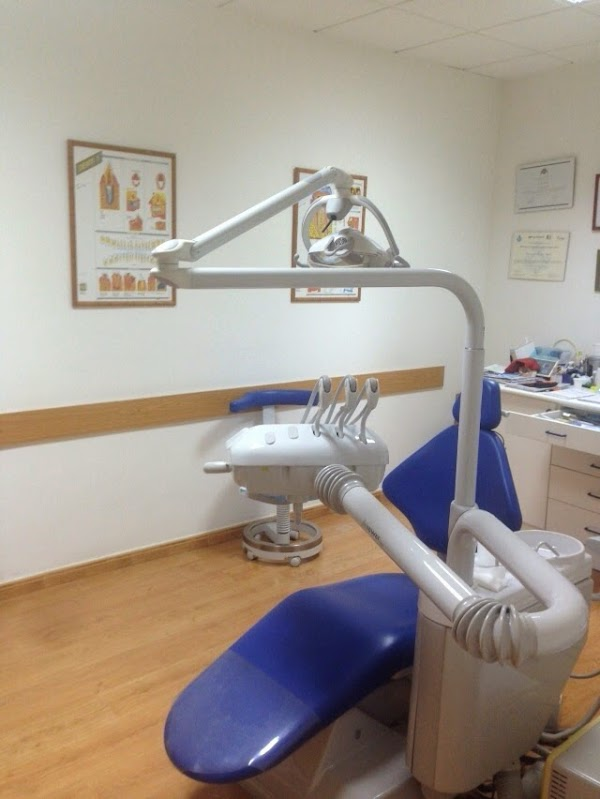 Ciudad Dental