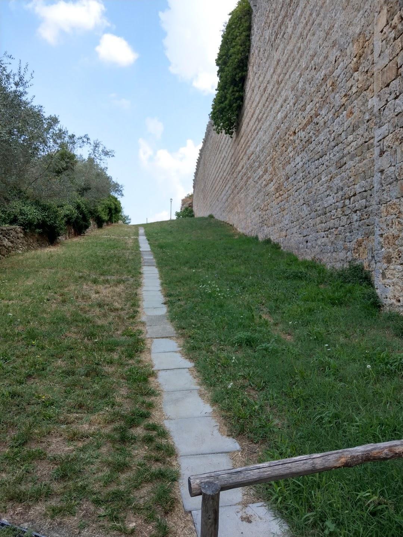 Passeggiata dietro le mura