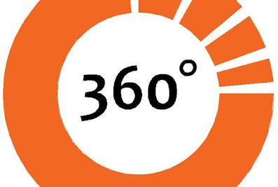 360 CAD ServicesBhiwani