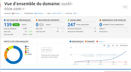 Expertiz web : Agence web nice - SEO - SEA SEO 18 Rue de la Buffa