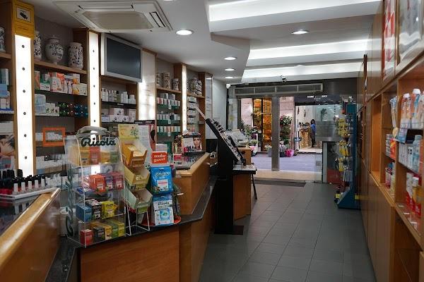 Farmacia Barenys