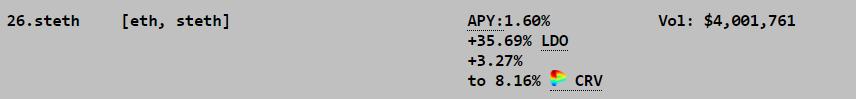 Доходность пула stETH 35,69%. Источник: curve.fi