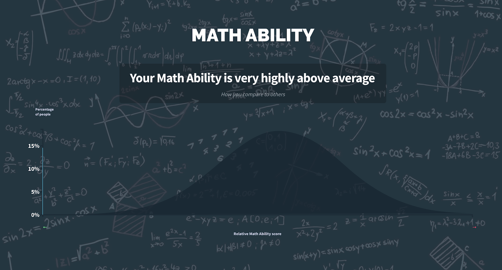 A report in the GenePlaza Math Ability app. From GenePlaza review.