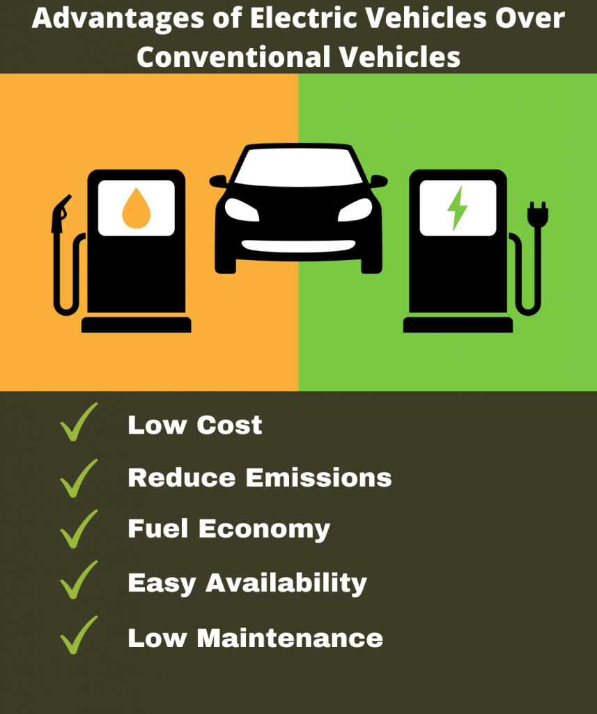 Advantages of Electric Vehicles Over Conventional Vehicles