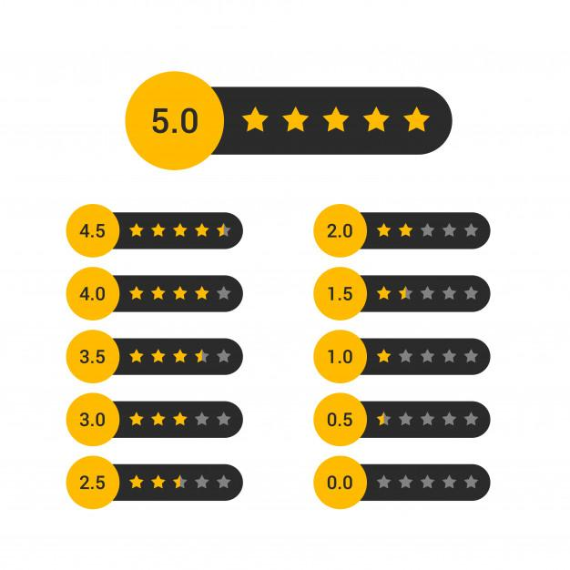 Rating Order