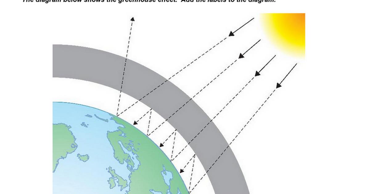 clim2b greenhouse gas effect sources worksheet google docs. Black Bedroom Furniture Sets. Home Design Ideas