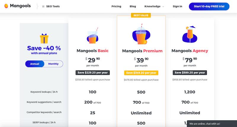 Mangools pricing