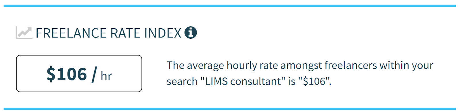 Average Hourly Rate of a LIMS Consultant