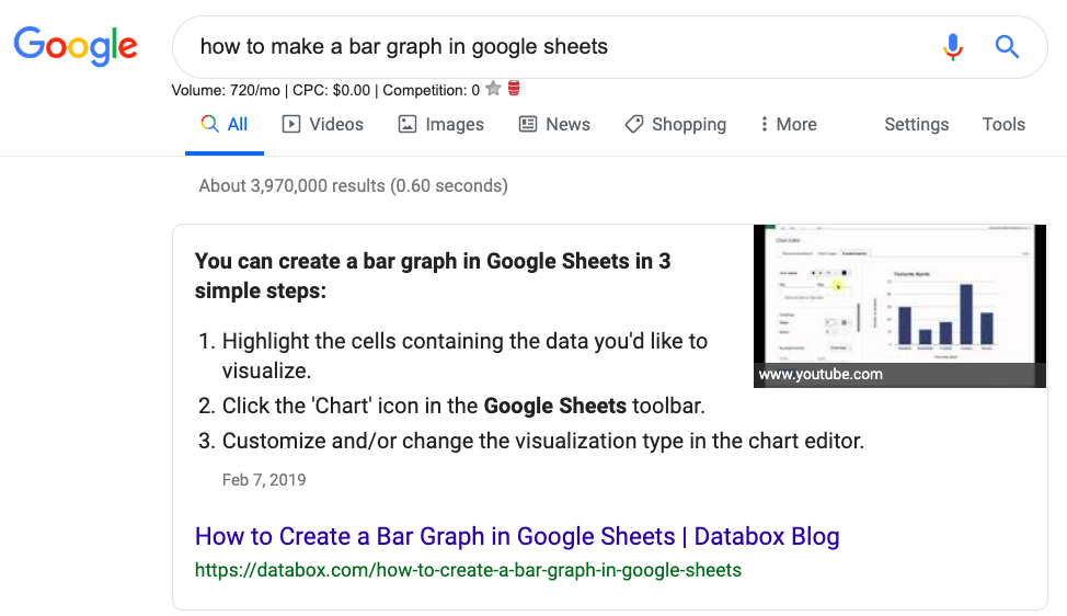 list featured snippet example