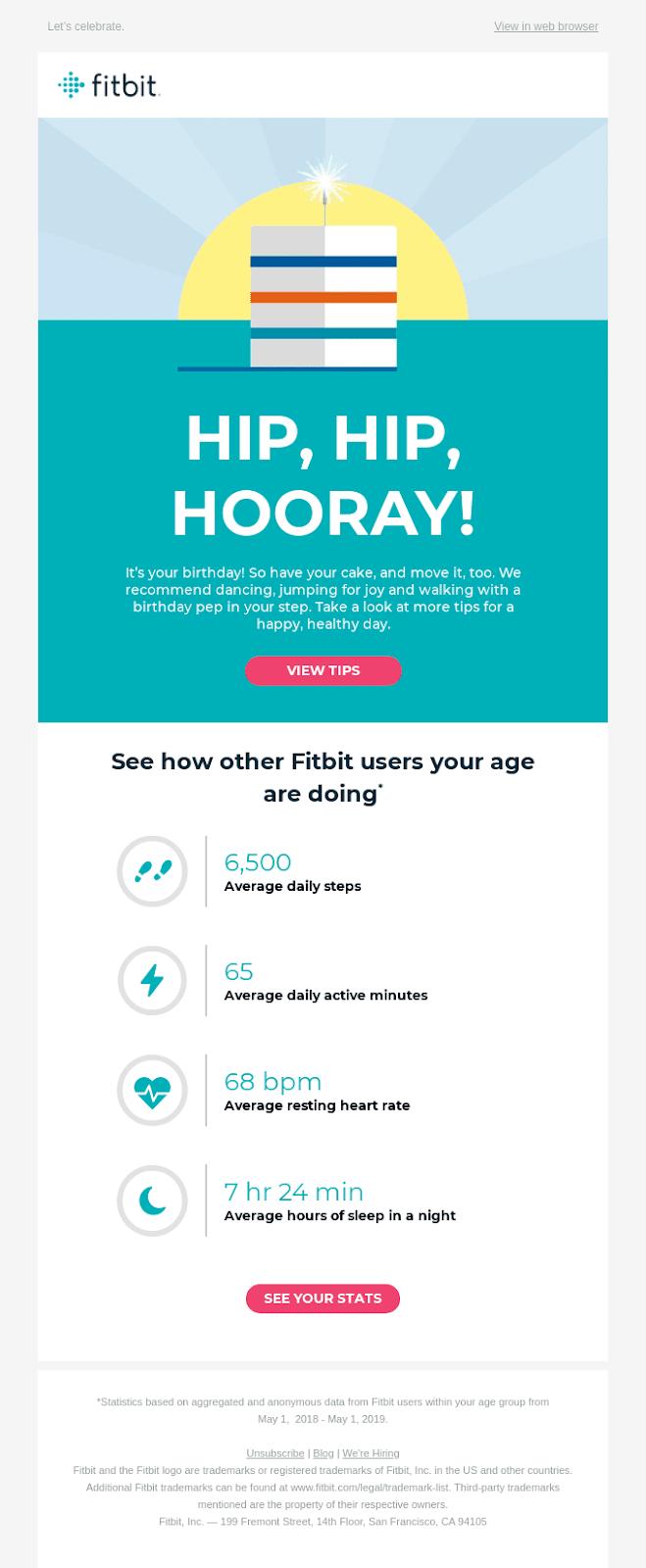 Birthday Email