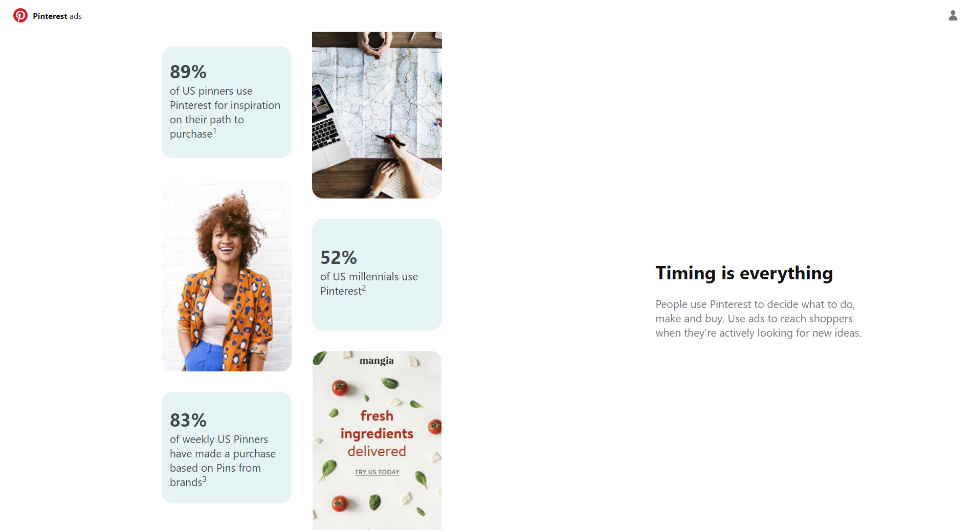Pinterest ad statistics