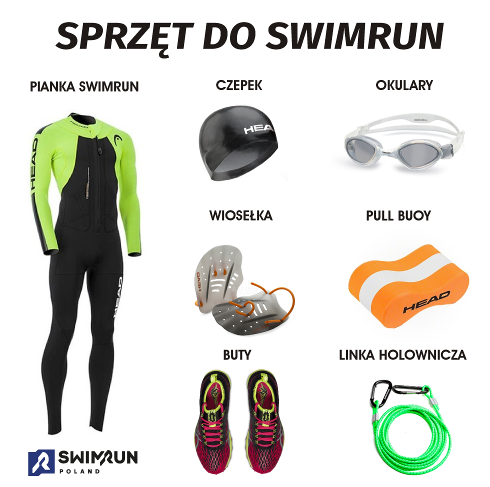 E:\1. RUNONLINE\1. Biegi\2016.09. - Swim Run\2. Grafiki\2. Facebook\sprzęt.png