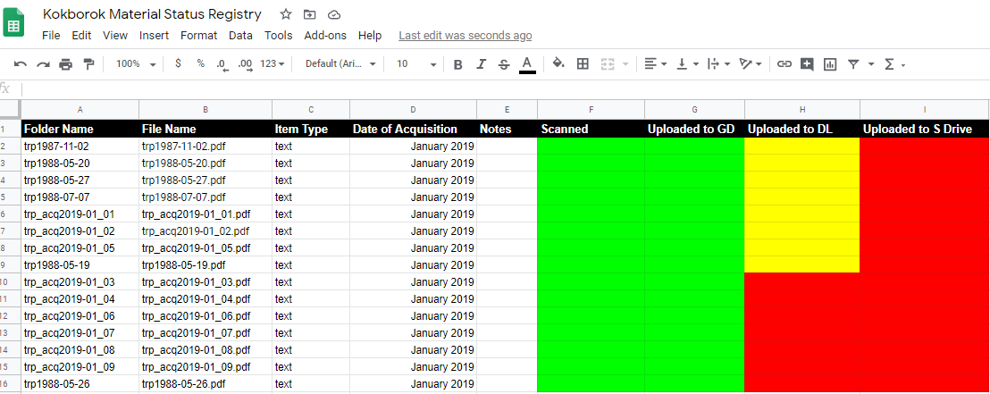 screenshot of a spreadsheet used to track project file statuses