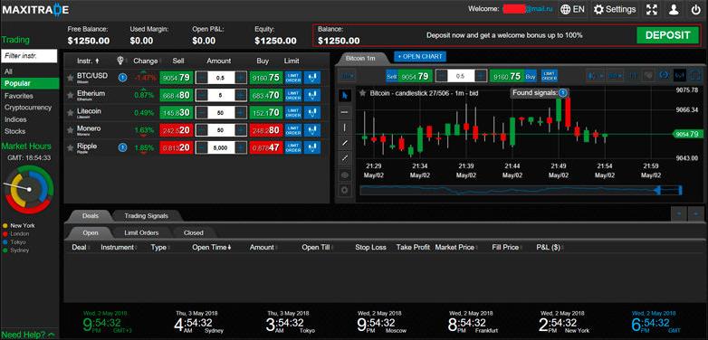 maxitrade platform trading