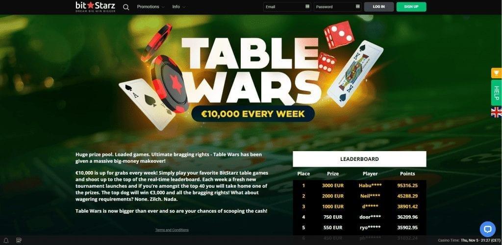 Bitstarz Table Wars 1024x501 1