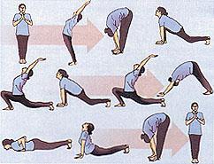surya namaskar a classical form of yoga  knowledge express