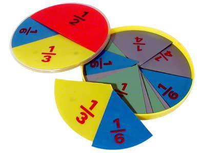 C:\Users\Мама\Downloads\fractions.jpg