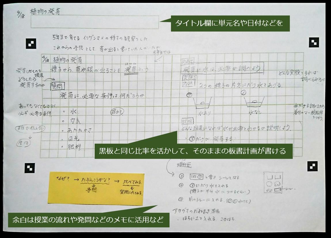 ノートの利用例