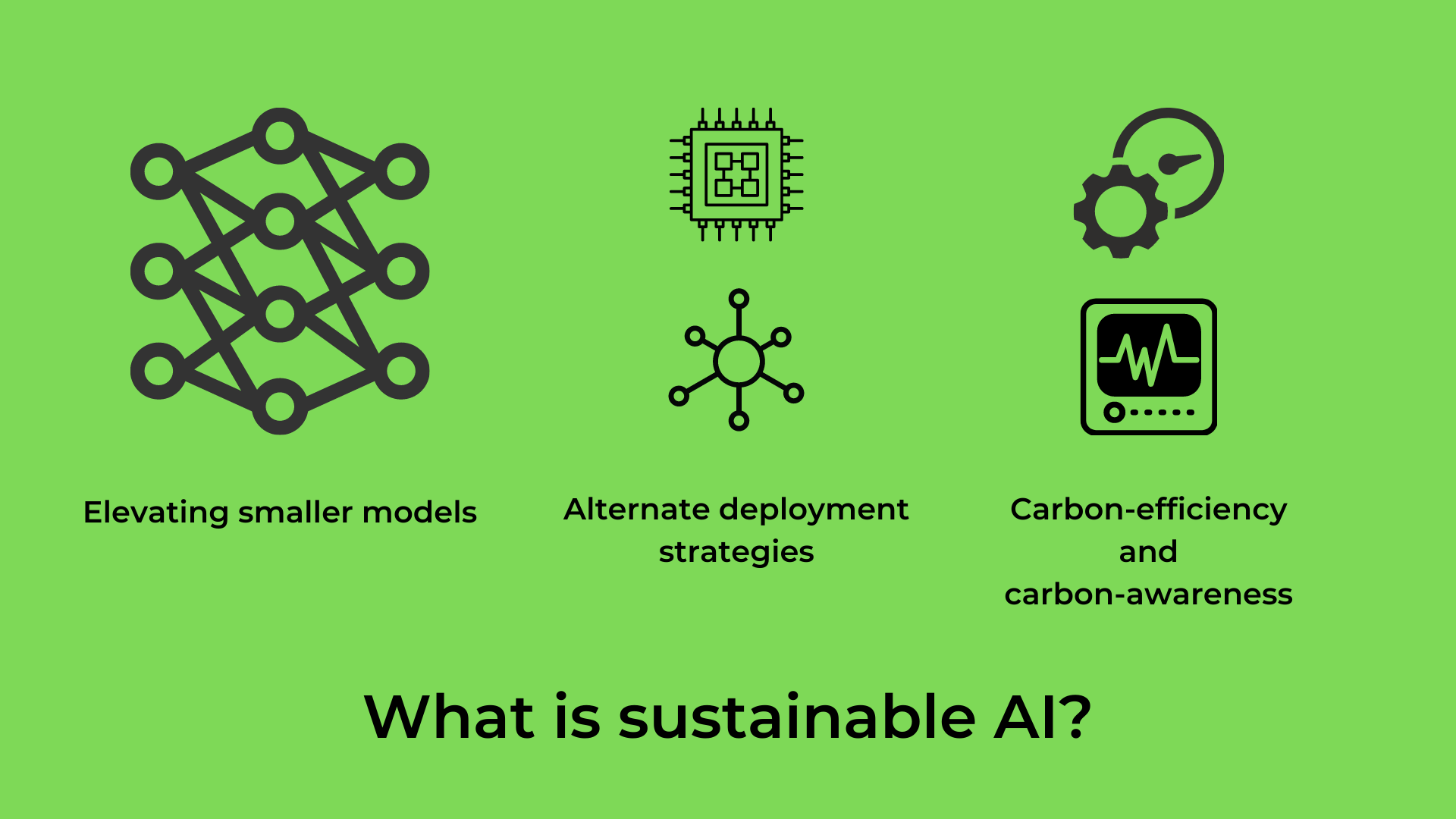What is sustainable AI?